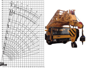ГВХ крана 80 тонн, 60 метров